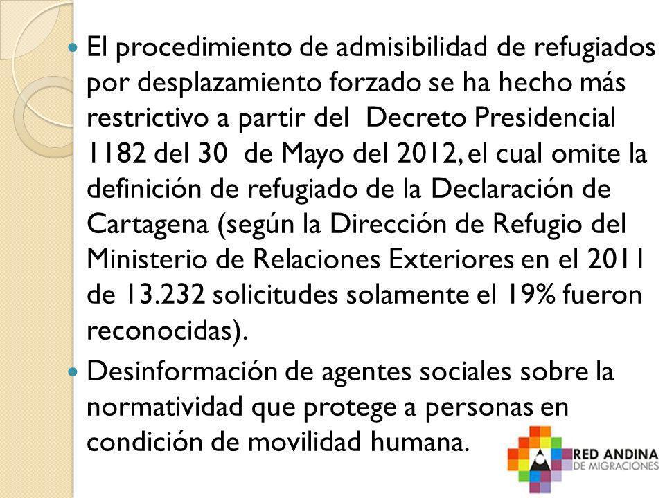 El procedimiento de admisibilidad de refugiados por desplazamiento forzado se ha hecho más restrictivo a partir del Decreto Presidencial 1182 del 30 d