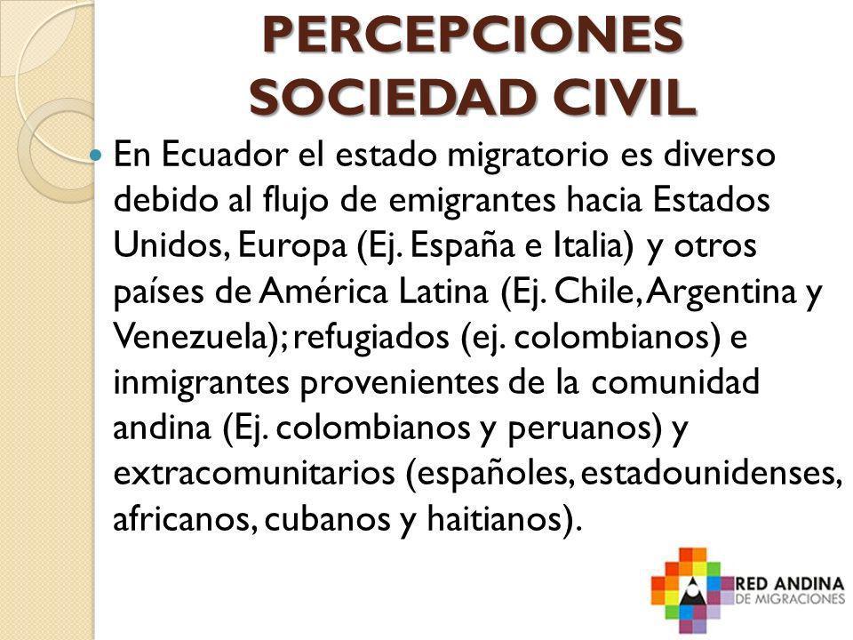 PERCEPCIONES SOCIEDAD CIVIL En Ecuador el estado migratorio es diverso debido al flujo de emigrantes hacia Estados Unidos, Europa (Ej. España e Italia