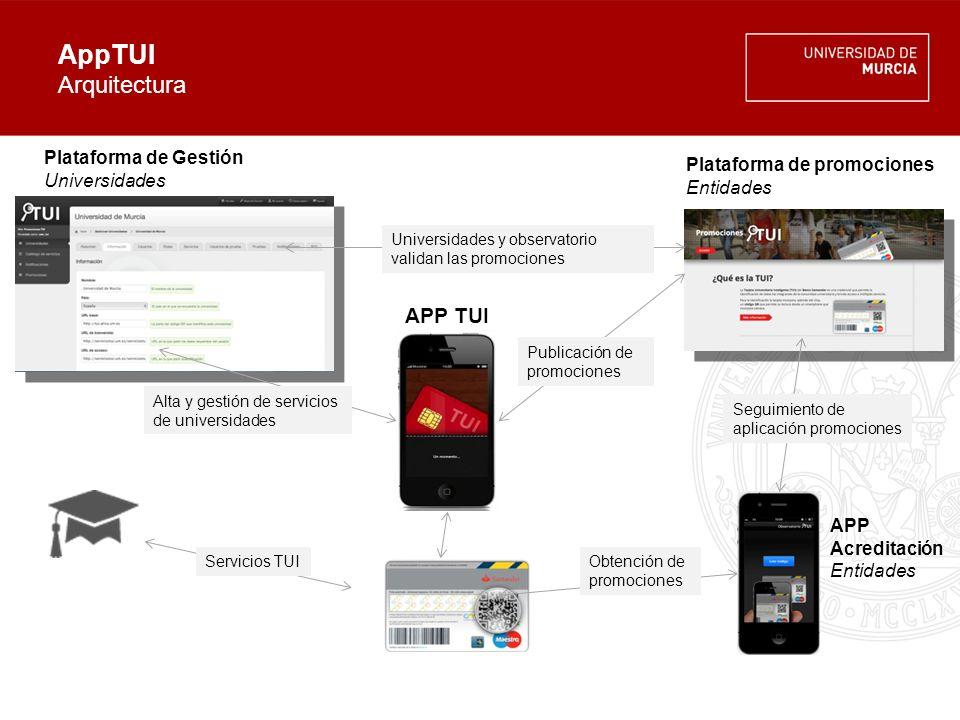 AppTUI Portal Web para personalizar e implementar servicios Acceso autenticado al administrador de cada Universidad Adaptación personalizada de tu propia AppTUI
