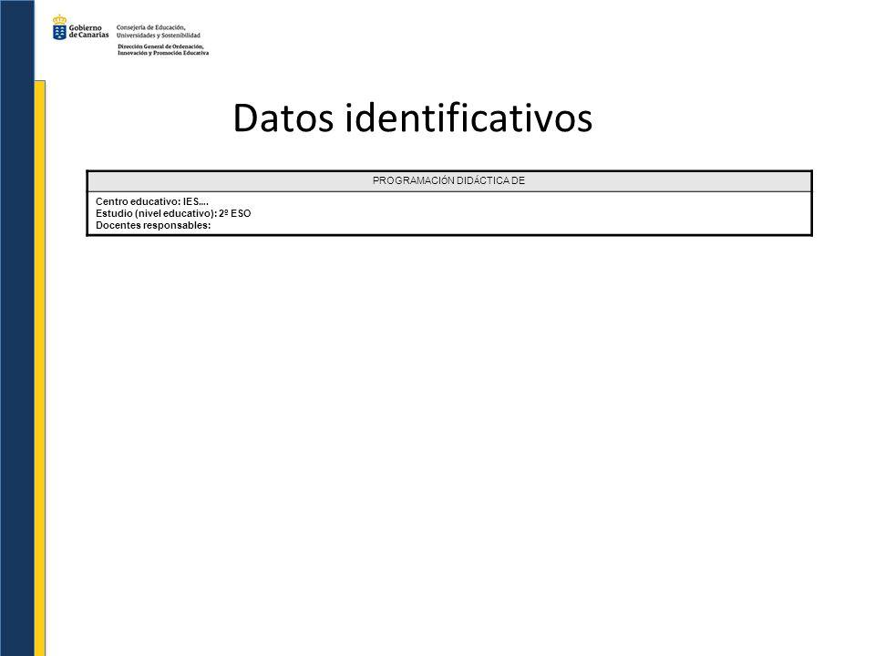 Datos identificativos PROGRAMACI Ó N DID Á CTICA DE Centro educativo: IES …. Estudio (nivel educativo): 2 º ESO Docentes responsables:
