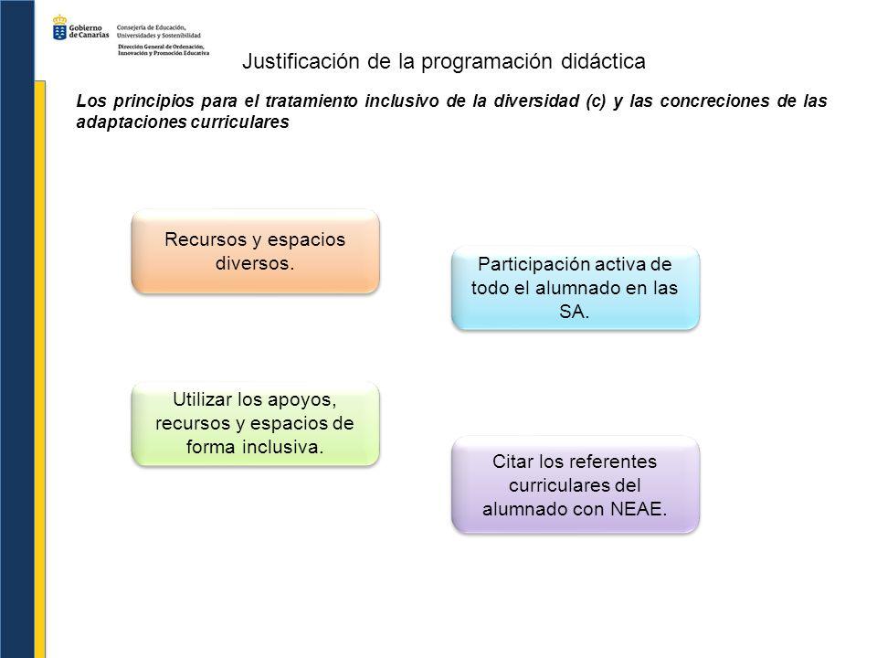 Justificación de la programación didáctica Los principios para el tratamiento inclusivo de la diversidad (c) y las concreciones de las adaptaciones cu