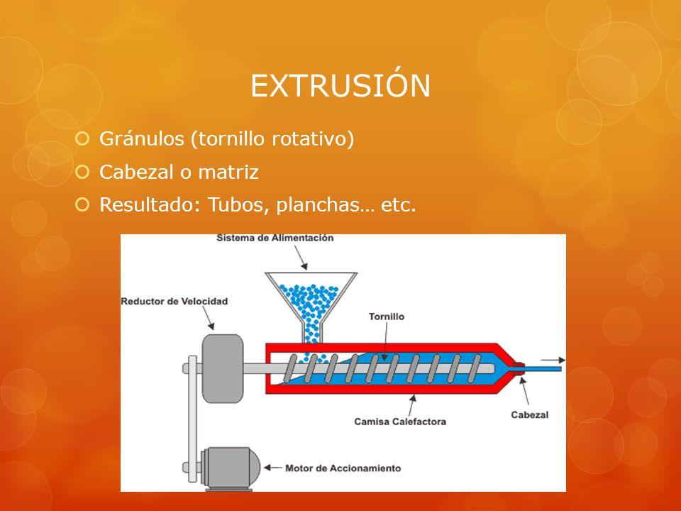 EXTRUSIÓN Gránulos (tornillo rotativo) Cabezal o matriz Resultado: Tubos, planchas… etc.