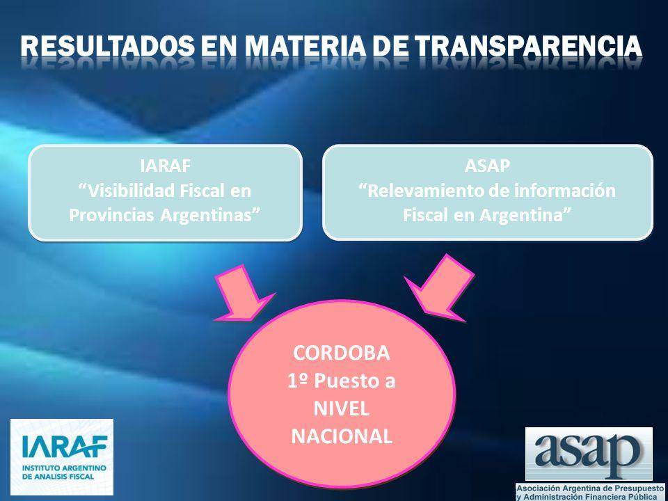 IARAF Visibilidad Fiscal en Provincias Argentinas IARAF Visibilidad Fiscal en Provincias Argentinas ASAP Relevamiento de información Fiscal en Argenti