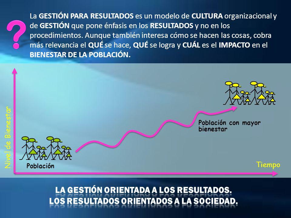 La GESTIÓN PARA RESULTADOS es un modelo de CULTURA organizacional y de GESTIÓN que pone énfasis en los RESULTADOS y no en los procedimientos. Aunque t