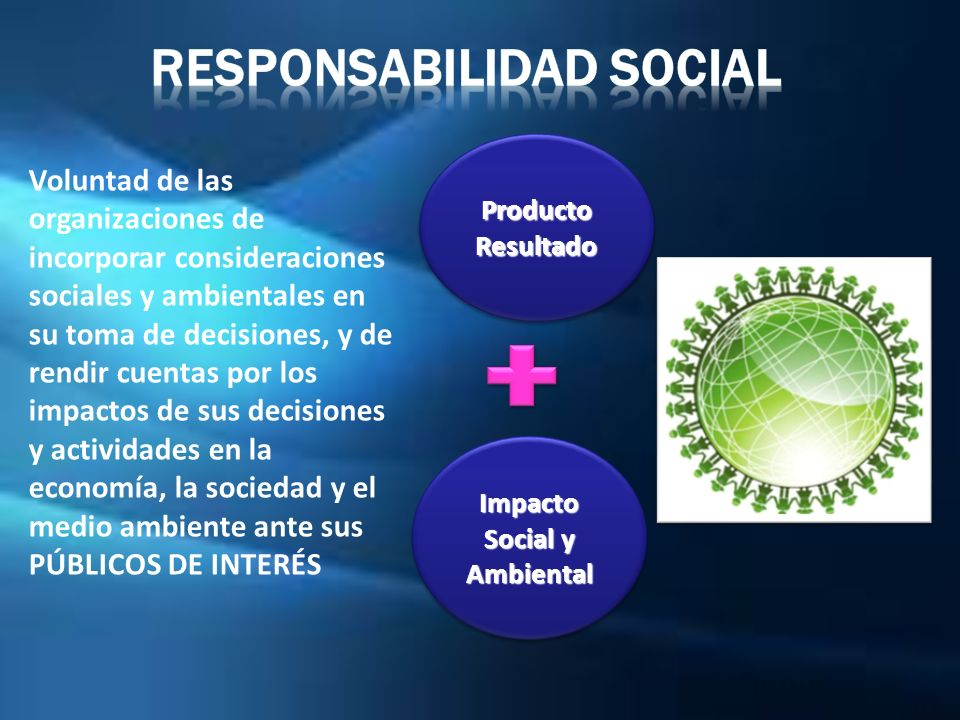 Voluntad de las organizaciones de incorporar consideraciones sociales y ambientales en su toma de decisiones, y de rendir cuentas por los impactos de