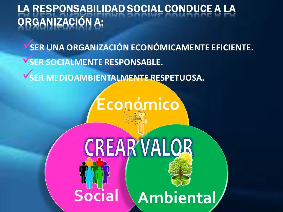 Económico SER UNA ORGANIZACIÓN ECONÓMICAMENTE EFICIENTE. SER SOCIALMENTE RESPONSABLE. SER MEDIOAMBIENTALMENTE RESPETUOSA. Social Ambiental