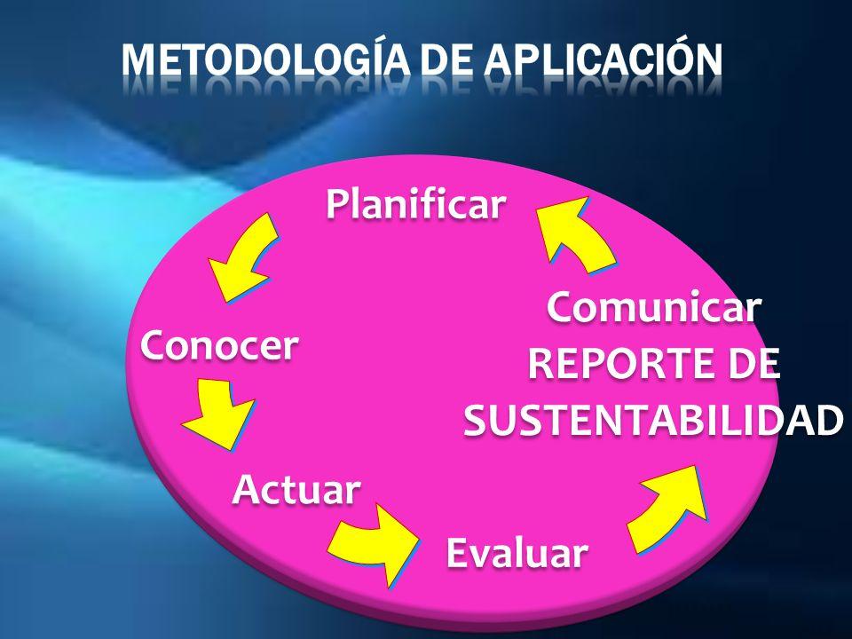Actuar Evaluar Planificar Conocer Comunicar REPORTE DE SUSTENTABILIDAD Comunicar REPORTE DE SUSTENTABILIDAD
