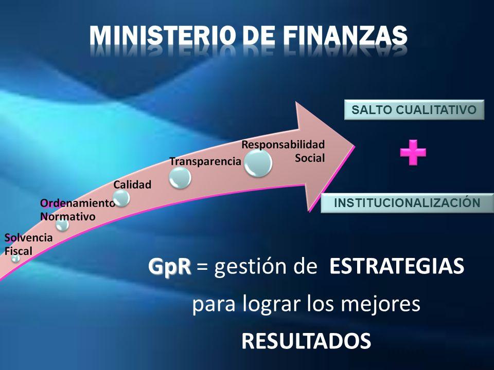 GpR GpR = gestión de ESTRATEGIAS para lograr los mejores RESULTADOS INSTITUCIONALIZACIÓN SALTO CUALITATIVO