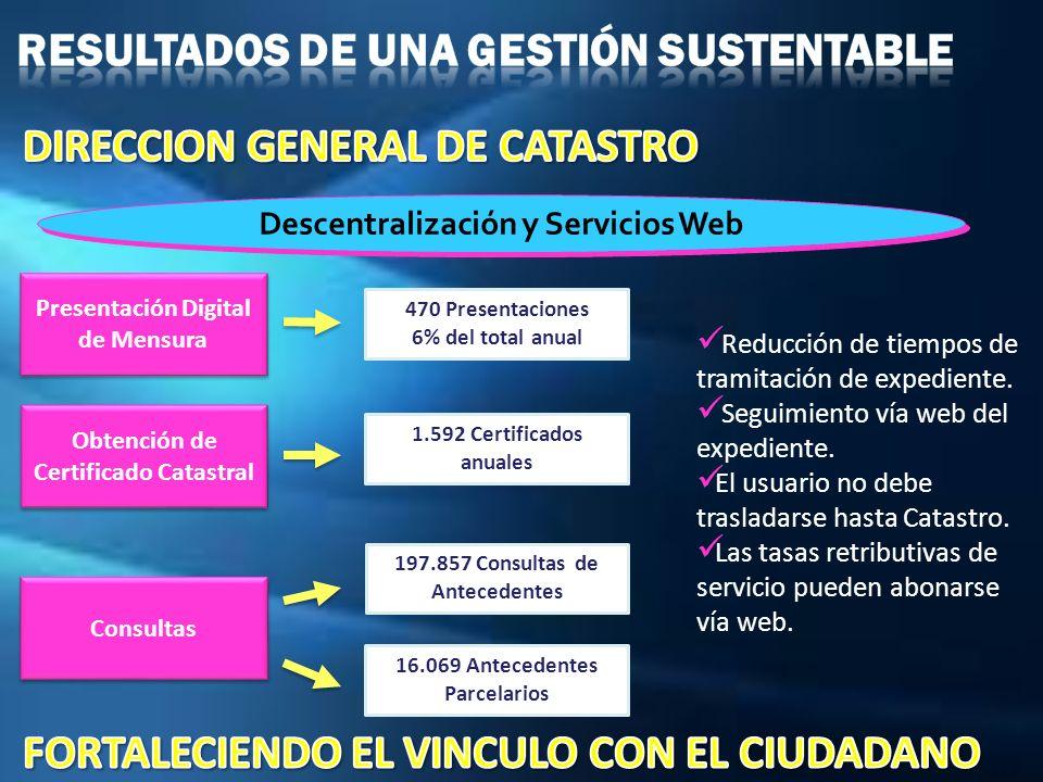 Presentación Digital de Mensura 470 Presentaciones 6% del total anual Obtención de Certificado Catastral 16.069 Antecedentes Parcelarios Consultas 1.5