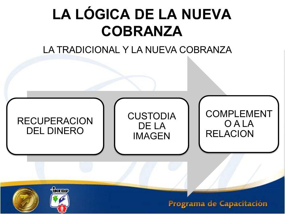 LA LÓGICA DE LA NUEVA COBRANZA RECUPERACION DEL DINERO CUSTODIA DE LA IMAGEN COMPLEMENT O A LA RELACION LA TRADICIONAL Y LA NUEVA COBRANZA