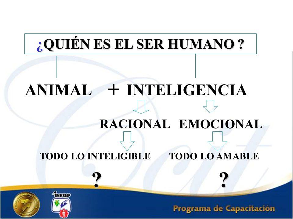 ANIMALINTELIGENCIA RACIONAL EMOCIONAL TODO LO INTELIGIBLETODO LO AMABLE + ?? ¿QUIÉN ES EL SER HUMANO ?