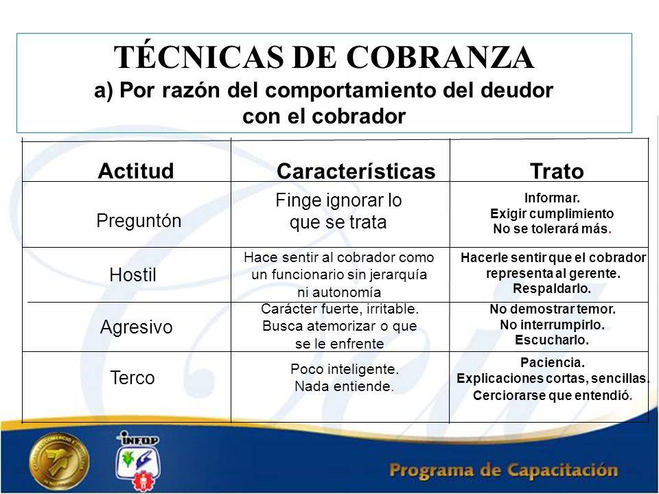 TÉCNICAS DE COBRANZA a) Por razón del comportamiento del deudor con el cobrador CaracterísticasTrato Informar. Exigir cumplimiento No se tolerará más.