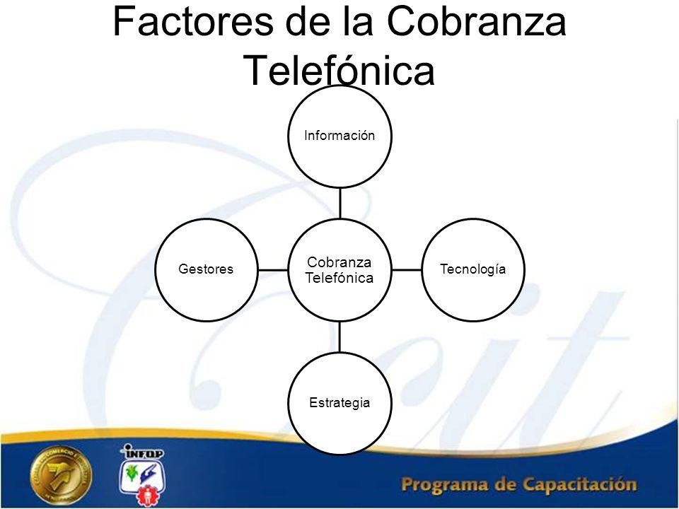 Factores de la Cobranza Telefónica Cobranza Telefónica InformaciónTecnologíaEstrategiaGestores