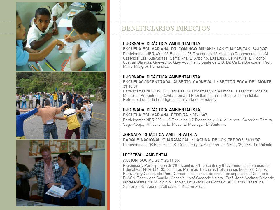 INSTITUCIONES COOPERANTES Públicas: MPP Educación, Inparques (MNTN-PG, PNG), Desurca, UBV-Misión Sucre, Estaciones Comunitarias, MPP Ambiente, Protección Civil, Bomberos, Guardia Nacional, Concejo Municipal, Prefectura Mpio.