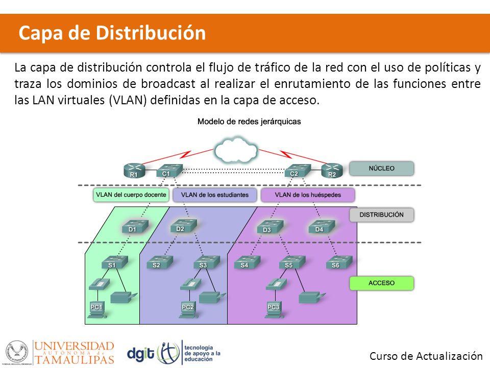 Capa de Distribución Curso de Actualización La capa de distribución controla el flujo de tráfico de la red con el uso de políticas y traza los dominio