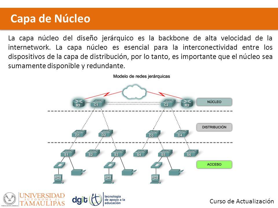 Capa de Núcleo Curso de Actualización La capa núcleo del diseño jerárquico es la backbone de alta velocidad de la internetwork. La capa núcleo es esen