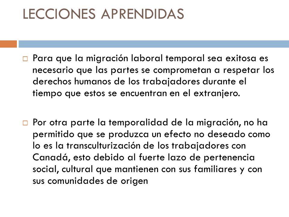 LECCIONES APRENDIDAS Para que la migración laboral temporal sea exitosa es necesario que las partes se comprometan a respetar los derechos humanos de los trabajadores durante el tiempo que estos se encuentran en el extranjero.