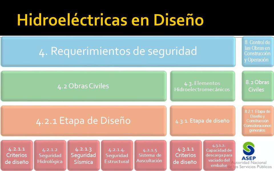 4. Requerimientos de seguridad 4.2 Obras Civiles 4.2.1 Etapa de Diseño 4.2.1.1 Criterios de diseño 4.2.1.2 Seguridad Hidrológica 4.2.1.3 Seguridad Sís