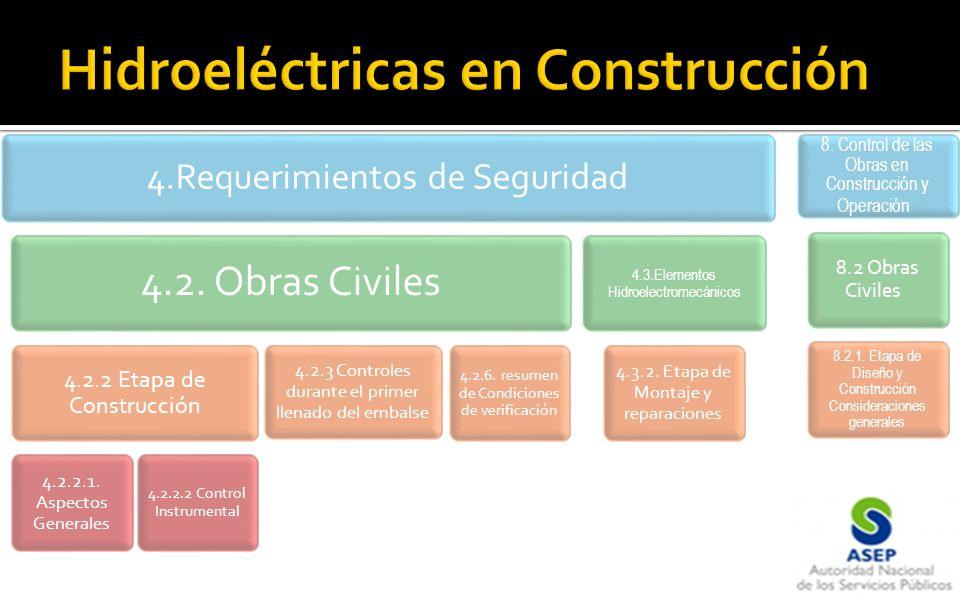 4.Requerimientos de Seguridad 4.2. Obras Civiles 4.2.2 Etapa de Construcción 4.2.2.1. Aspectos Generales 4.2.2.2 Control Instrumental 4.2.3 Controles