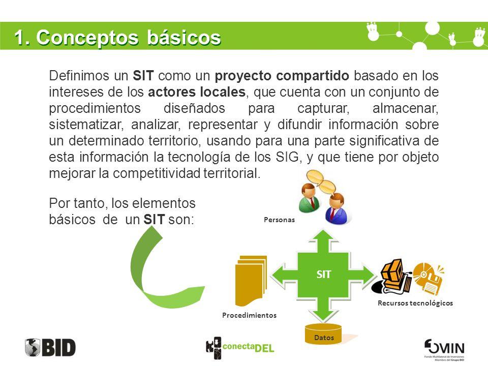 1. Conceptos básicos Recursos tecnológicos Personas SIT Datos Procedimientos Definimos un SIT como un proyecto compartido basado en los intereses de l