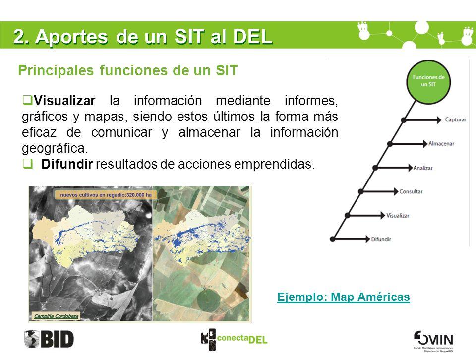 2. Aportes de un SIT al DEL Principales funciones de un SIT Visualizar la información mediante informes, gráficos y mapas, siendo estos últimos la for