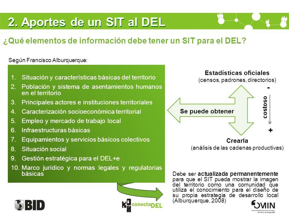 2. Aportes de un SIT al DEL ¿Qué elementos de información debe tener un SIT para el DEL? Según Francisco Alburquerque: Estadísticas oficiales (censos,