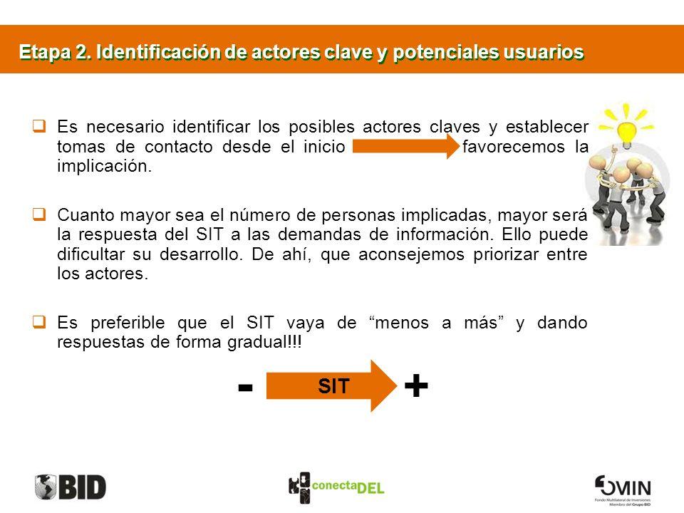 Etapa 2. Identificación de actores clave y potenciales usuarios Es necesario identificar los posibles actores claves y establecer tomas de contacto de