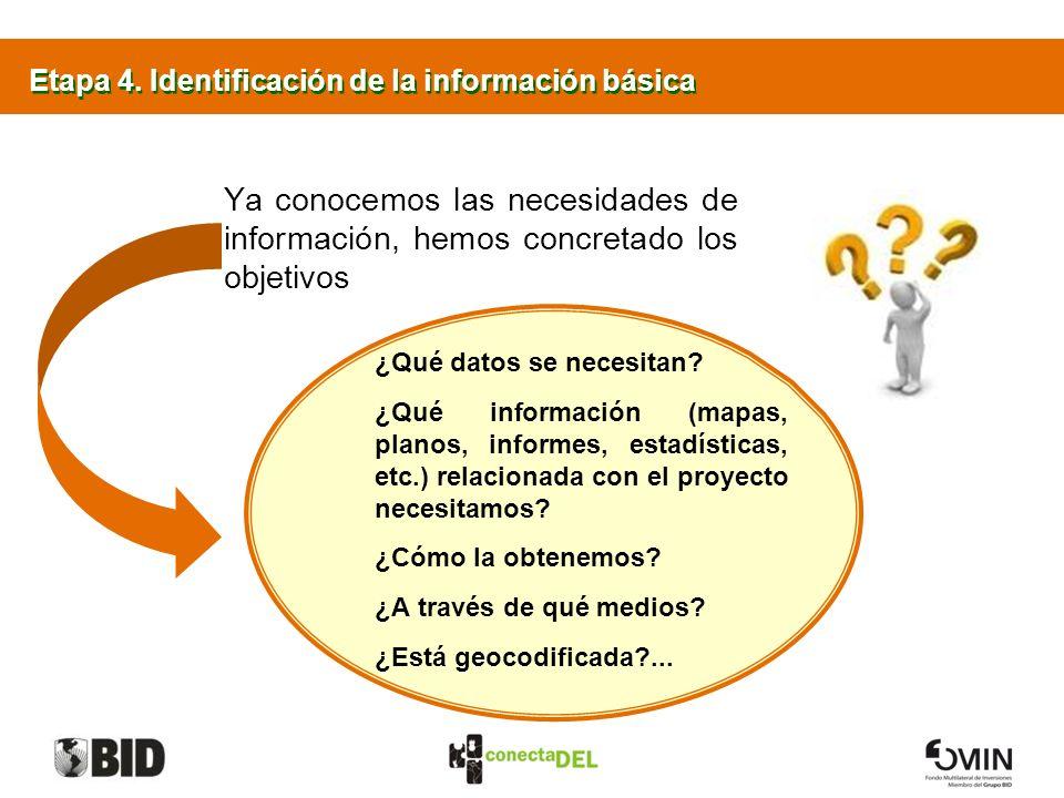 Etapa 4. Identificación de la información básica Ya conocemos las necesidades de información, hemos concretado los objetivos ¿Qué datos se necesitan?