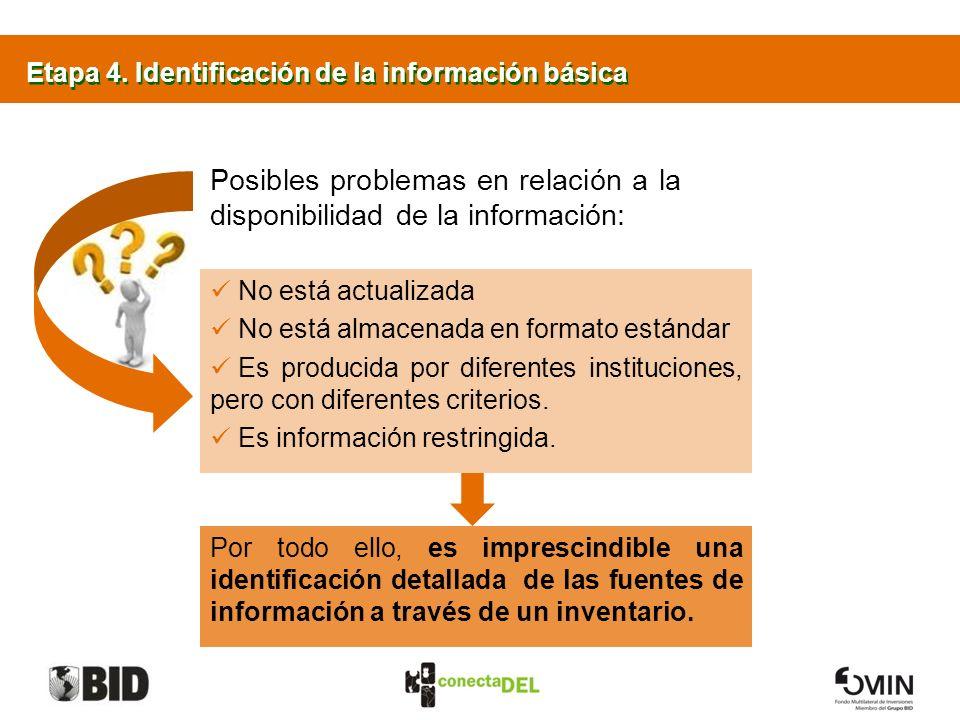 Etapa 4. Identificación de la información básica Posibles problemas en relación a la disponibilidad de la información: No está actualizada No está alm