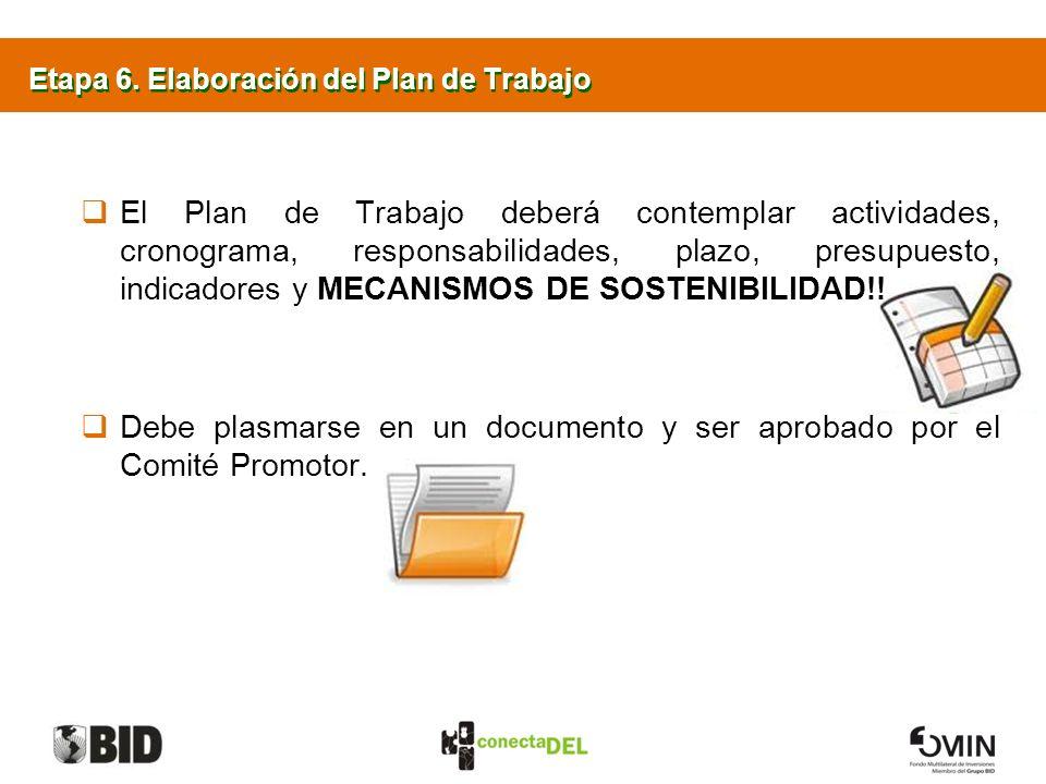 Etapa 6. Elaboración del Plan de Trabajo El Plan de Trabajo deberá contemplar actividades, cronograma, responsabilidades, plazo, presupuesto, indicado