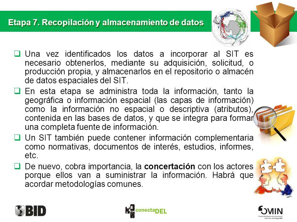 Etapa 7. Recopilación y almacenamiento de datos Una vez identificados los datos a incorporar al SIT es necesario obtenerlos, mediante su adquisición,