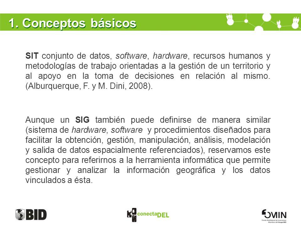 SIT conjunto de datos, software, hardware, recursos humanos y metodologías de trabajo orientadas a la gestión de un territorio y al apoyo en la toma d