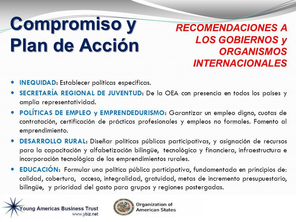 Compromiso y Plan de Acción INEQUIDAD: Establecer políticas específicas. SECRETARÍA REGIONAL DE JUVENTUD: De la OEA con presencia en todos los países