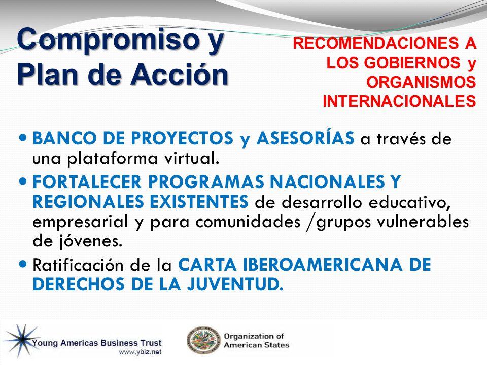 Compromiso y Plan de Acción BANCO DE PROYECTOS y ASESORÍAS a través de una plataforma virtual. FORTALECER PROGRAMAS NACIONALES Y REGIONALES EXISTENTES