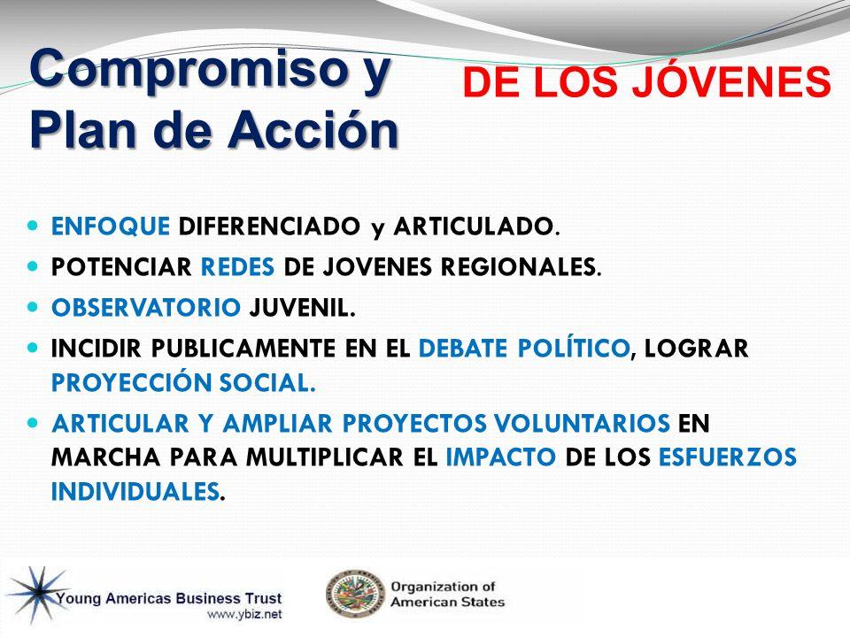 Compromiso y Plan de Acción ENFOQUE DIFERENCIADO y ARTICULADO. POTENCIAR REDES DE JOVENES REGIONALES. OBSERVATORIO JUVENIL. INCIDIR PUBLICAMENTE EN EL