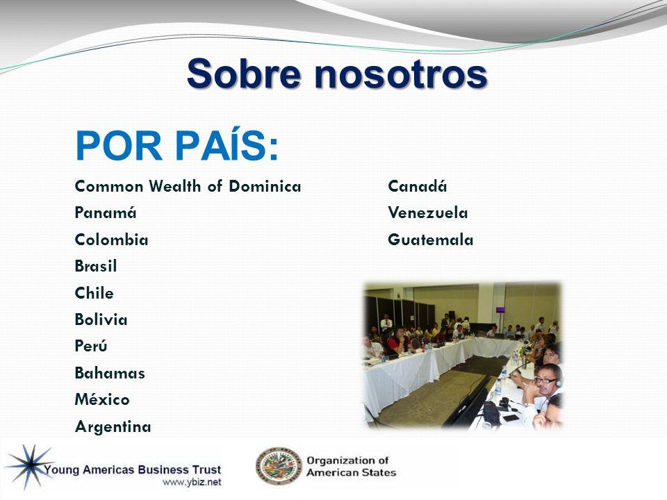 Sobre nosotros POR PA Í S: Common Wealth of Dominica Panamá Colombia Brasil Chile Bolivia Perú Bahamas México Argentina Canadá Venezuela Guatemala