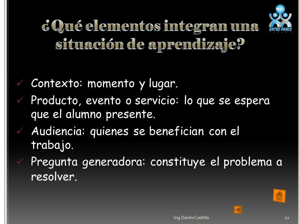 Contexto: momento y lugar.Producto, evento o servicio: lo que se espera que el alumno presente.