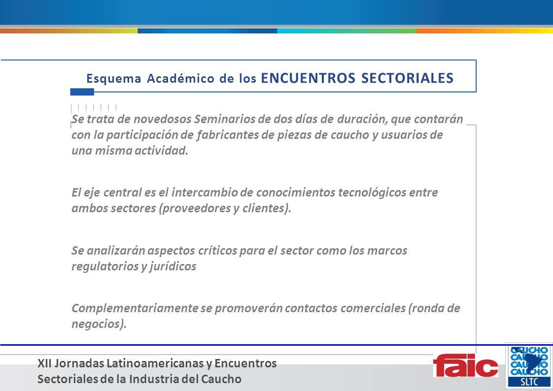 XII Jornadas Latinoamericanas y Encuentros Sectoriales de la Industria del Caucho Esquema Académico de los ENCUENTROS SECTORIALES Se trata de novedosos Seminarios de dos días de duración, que contarán con la participación de fabricantes de piezas de caucho y usuarios de una misma actividad.