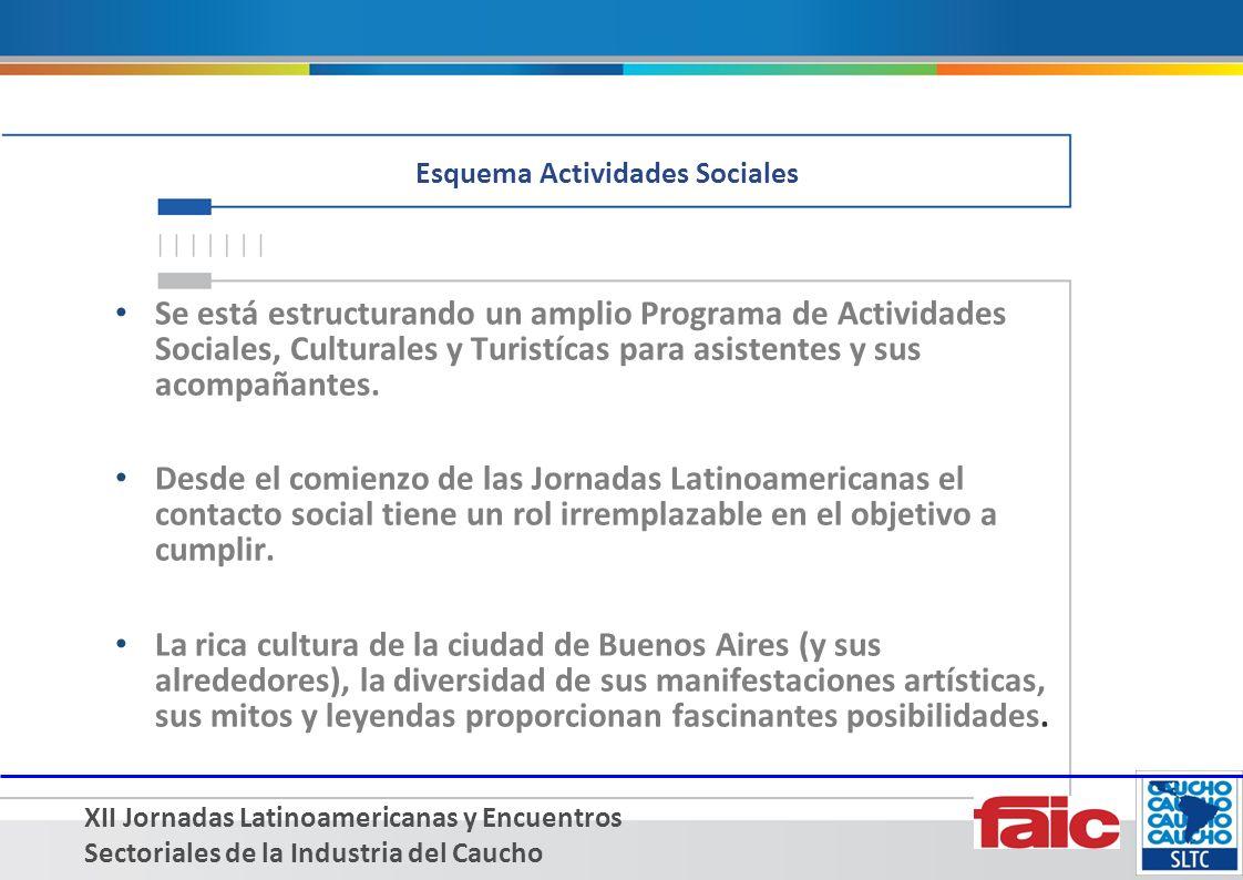XII Jornadas Latinoamericanas y Encuentros Sectoriales de la Industria del Caucho Esquema Actividades Sociales Se está estructurando un amplio Programa de Actividades Sociales, Culturales y Turistícas para asistentes y sus acompañantes.