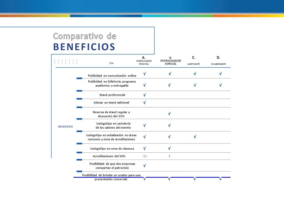 XII Jornadas Latinoamericanas y Encuentros Sectoriales de la Industria del Caucho ITEM A.
