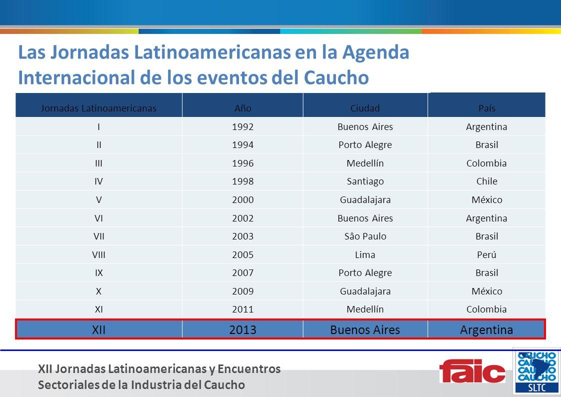 XII Jornadas Latinoamericanas y Encuentros Sectoriales de la Industria del Caucho Esquema Académico de las JORNADAS Conferencias Cientifico - Técnicas.