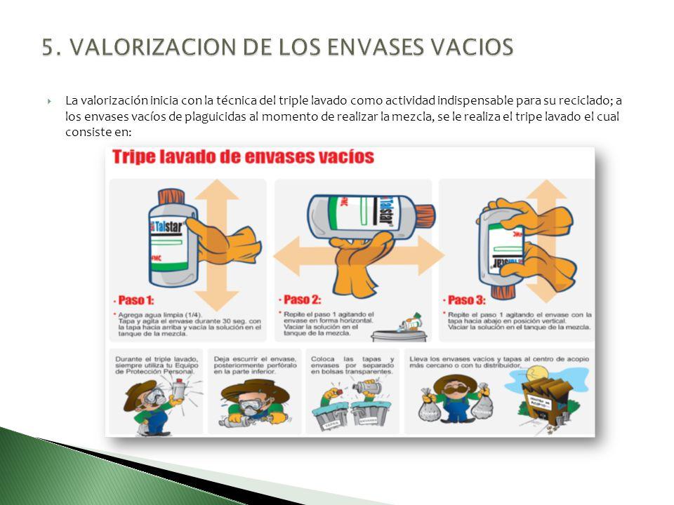 La valorización inicia con la técnica del triple lavado como actividad indispensable para su reciclado; a los envases vacíos de plaguicidas al momento