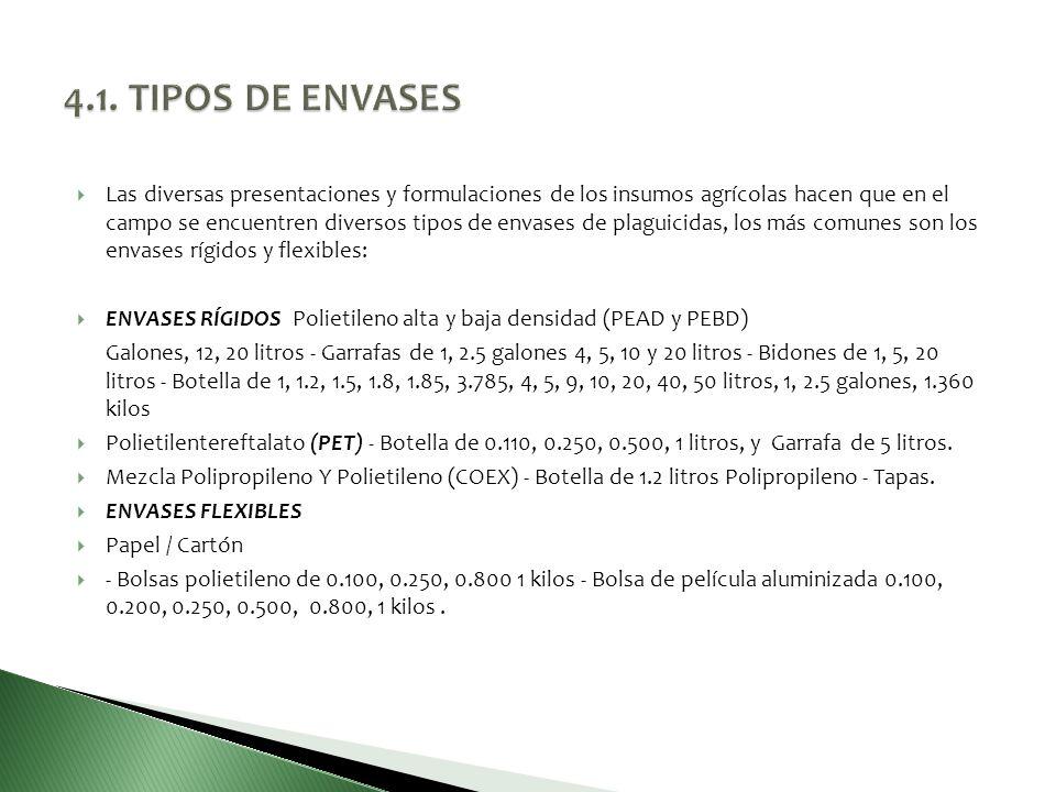 Las diversas presentaciones y formulaciones de los insumos agrícolas hacen que en el campo se encuentren diversos tipos de envases de plaguicidas, los