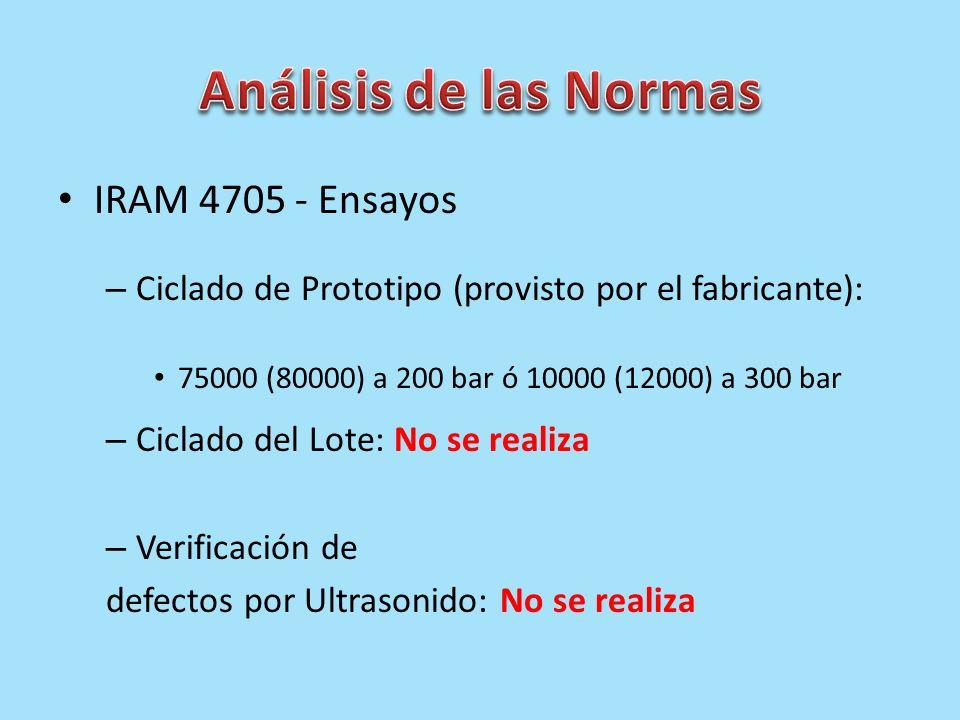 IRAM 4705 - Ensayos – Ciclado de Prototipo (provisto por el fabricante): 75000 (80000) a 200 bar ó 10000 (12000) a 300 bar – Ciclado del Lote: No se r