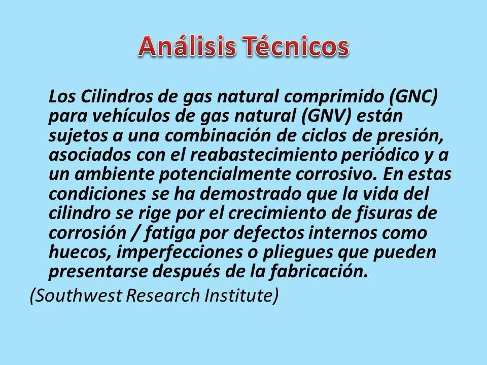 Los Cilindros de gas natural comprimido (GNC) para vehículos de gas natural (GNV) están sujetos a una combinación de ciclos de presión, asociados con