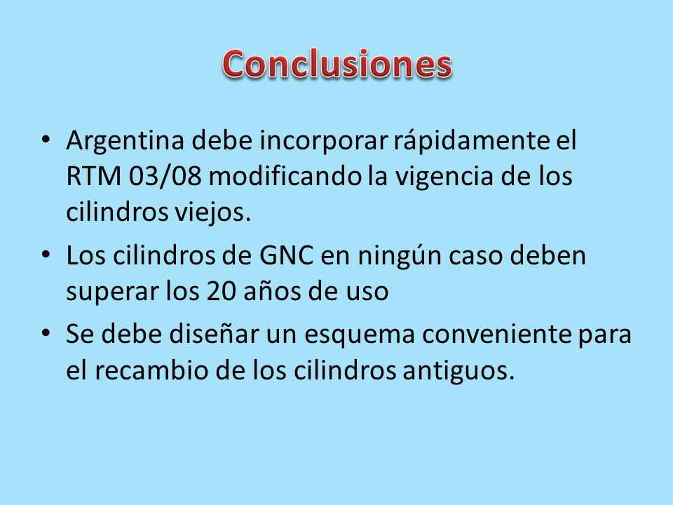 Argentina debe incorporar rápidamente el RTM 03/08 modificando la vigencia de los cilindros viejos. Los cilindros de GNC en ningún caso deben superar