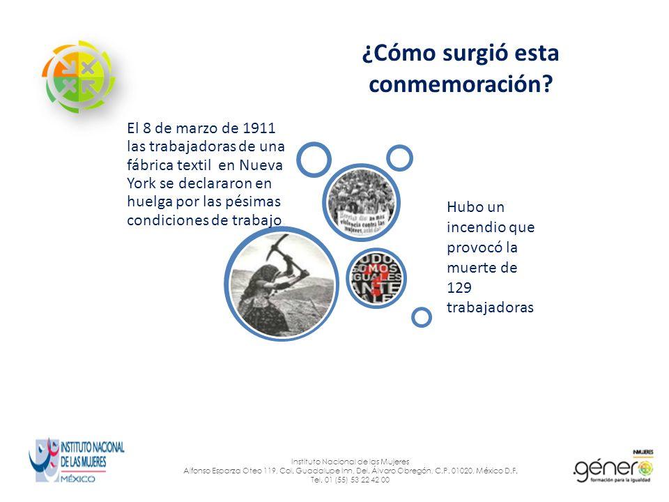 ¿Cómo se han ido reconociendo los derechos de las mujeres en México.