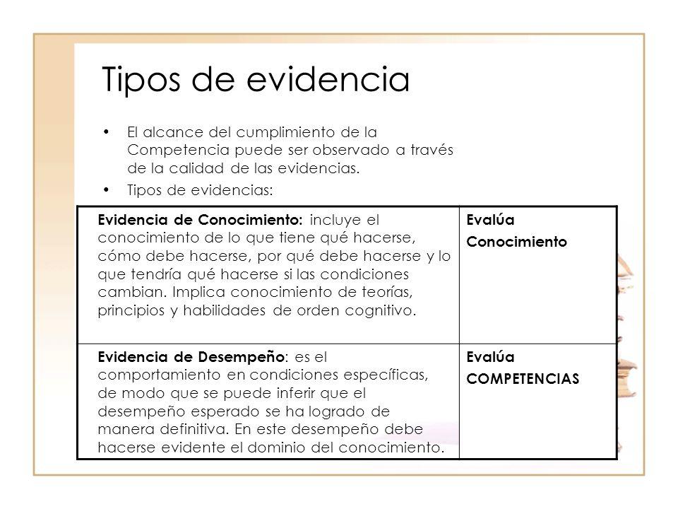 Tipos de evidencia El alcance del cumplimiento de la Competencia puede ser observado a través de la calidad de las evidencias. Tipos de evidencias: Ev