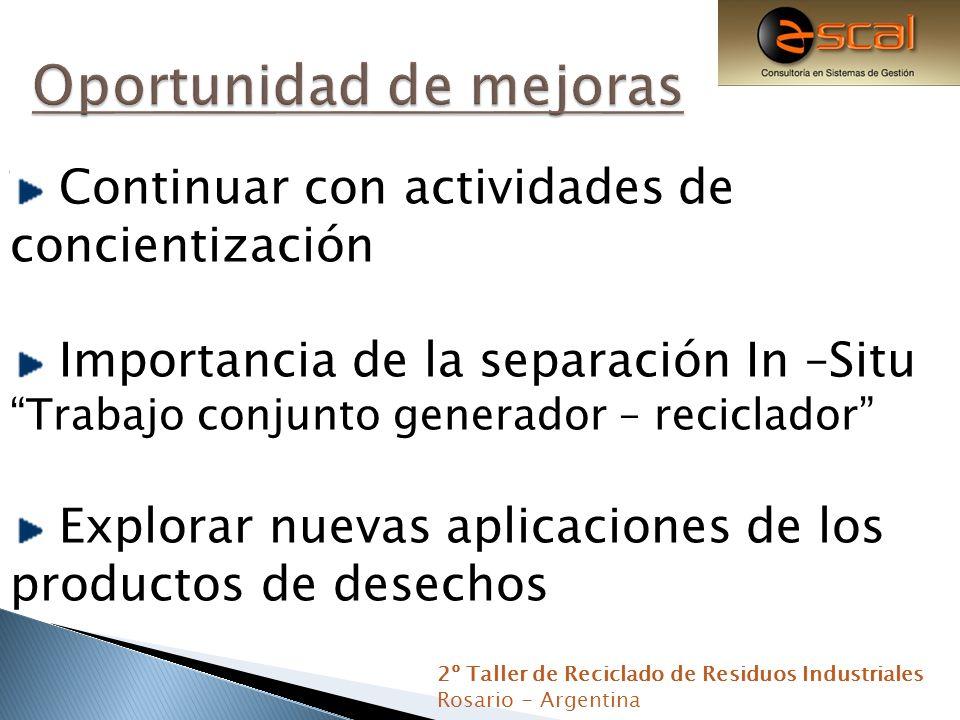 Continuar con actividades de concientización Importancia de la separación In –Situ Trabajo conjunto generador – reciclador Explorar nuevas aplicacione