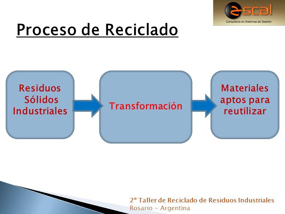 Residuos Sólidos Industriales Transformación Materiales aptos para reutilizar Proceso de Reciclado 2º Taller de Reciclado de Residuos Industriales Ros